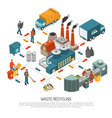 isometric garbage recycling concept vector image