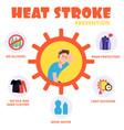 heat stroke prevention concept set icon vector image
