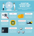 quantum technologies infographics vector image vector image