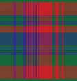 classic color tartan pixel seamless pattern vector image vector image