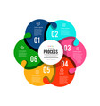 circular infographics showing process 6 vector image
