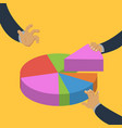 hands taking pieces of pie chart isometric vector image vector image