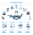 Plumbing Service Infographics vector image vector image