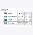 Match schedule group a