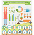 infographics tools for garden vector image