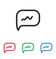 messenger icon vector image vector image