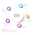 strategic planning process diagram concept vector image vector image