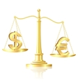 Euro outweighs Dollar on scales vector image vector image