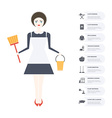 housecleaning infographic vector image vector image