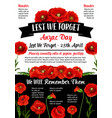 anzac day lest we forget 25 april poster vector image vector image