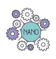 set gear machinery with nano text in center in vector image vector image