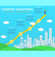company milestones timeline infographic vector image vector image