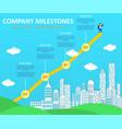 company milestones timeline infographic vector image