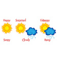 Weather cartoon strip vector image