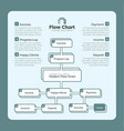 bold and modern flow chart template vector image vector image