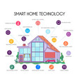 smart house technology infographics vector image vector image