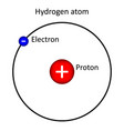 hydrogen atom on white background vector image