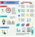 Nurse infographic set vector image