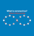 model coronavirus strain circulating on blue vector image vector image