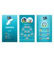european 2020 football vertical banner set vector image vector image