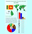 sri lanka infographics for presentation all vector image