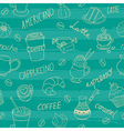 Seamless coffee background vector image vector image