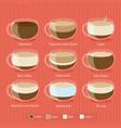 coffee type recipe vector image vector image