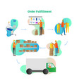 order fulfillment full cycle vector image