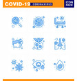 9 blue coronavirus disease and prevention icon vector image vector image