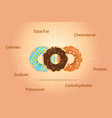 donuts nutrition ingredients detail information vector image vector image