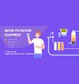 water filtration checklist banner vector image vector image