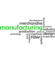 word cloud manufacturing vector image vector image