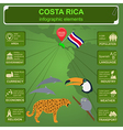 Costa Rica infographics statistical data sights vector image