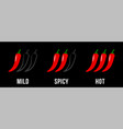spicy chili hot pepper mild and extra hot level vector image vector image