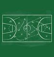green chalkboard with basketball background card vector image vector image