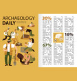archaeology infographics vector image