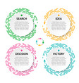 set circle infographic bright pink green blue vector image vector image