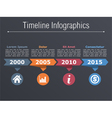 Timeline Template vector image vector image