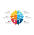 human brain infographic generating new ideas vector image