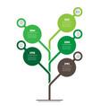 vertical green infographics tree of development vector image vector image
