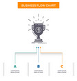 award cup prize reward victory business flow vector image