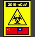 china and taiwan novel coronavirus 2019-ncov vector image vector image
