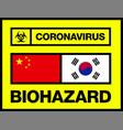 china and south korea novel coronavirus 2019-ncov vector image vector image