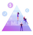 people stand on mlm pyramid multi level marketing vector image vector image