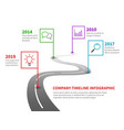 Company timeline milestone road with pointers