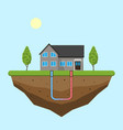 geothermal energy concept eco friendly house with vector image vector image