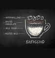 chalk drawn sketch babyccino drink vector image vector image