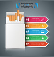 cigarette vaper smoke - business infographic vector image