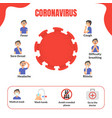 wuhan virus symptoms and complications infographic vector image