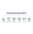 social distancing at work poster with flat line vector image vector image